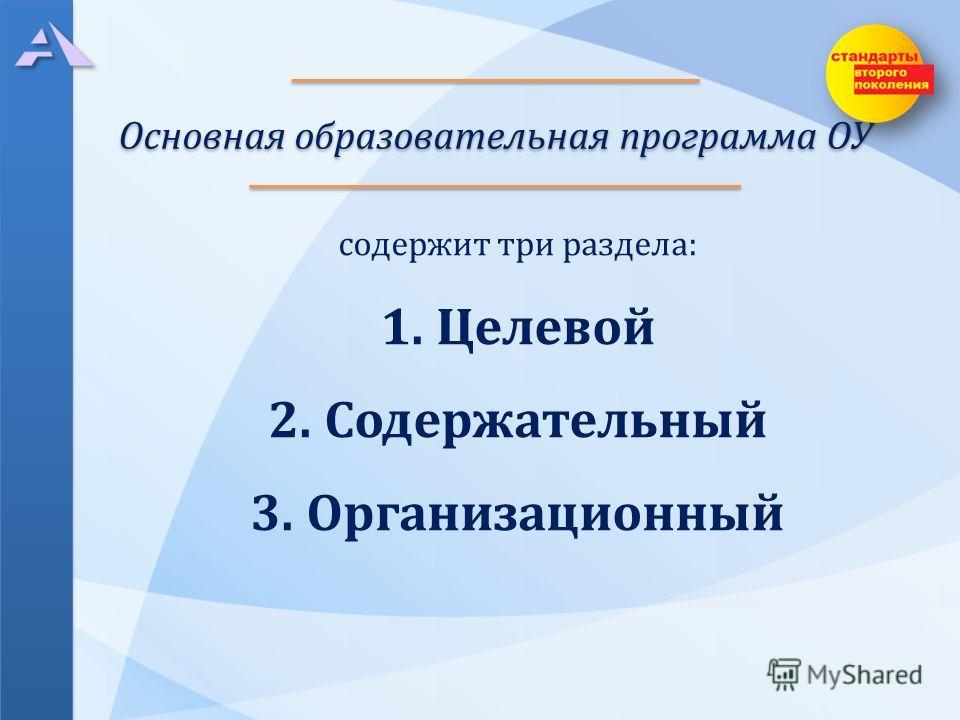 Основная образовательная программа ОУ содержит три раздела: 1. Целевой 2. Содержательный 3. Организационный