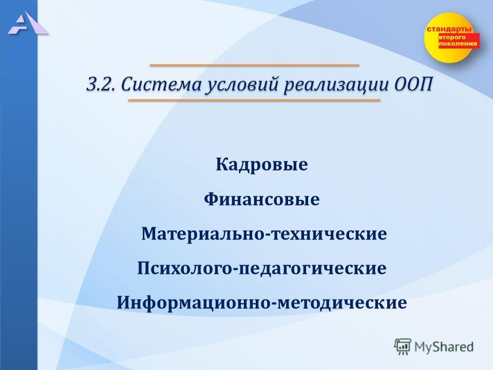 Кадровые Финансовые Материально-технические Психолого-педагогические Информационно-методические 3.2. Система условий реализации ООП