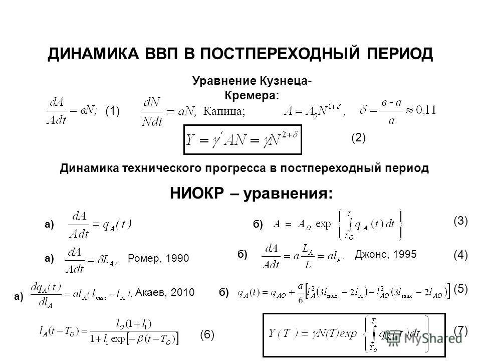 ДИНАМИКА ВВП В ПОСТПЕРЕХОДНЫЙ ПЕРИОД Уравнение Кузнеца- Кремера: НИОКР – уравнения: Динамика технического прогресса в постпереходный период (1) (2) (3) (4) (7)(7) (5) (6) а) б) Ромер, 1990 Джонс, 1995 Акаев, 2010 Капица; б)а)