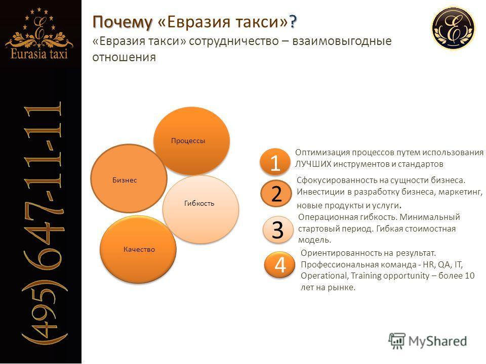 Почему ? Почему «Евразия такси»? «Евразия такси» сотрудничество – взаимовыгодные отношения 1 2 3 3 Оптимизация процессов путем использования ЛУЧШИХ инструментов и стандартов 4 Сфокусированность на сущности бизнеса. Инвестиции в разработку бизнеса, ма
