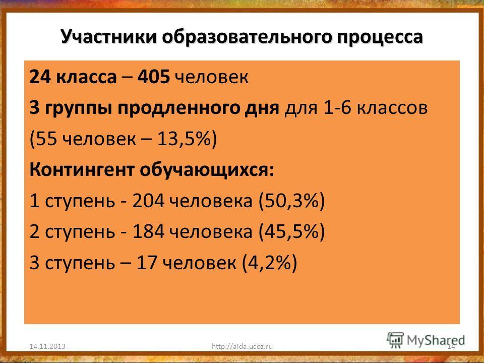 Участники образовательного процесса 24 класса – 405 человек 3 группы продленного дня для 1-6 классов (55 человек – 13,5%) Контингент обучающихся: 1 ступень - 204 человека (50,3%) 2 ступень - 184 человека (45,5%) 3 ступень – 17 человек (4,2%) 14.11.20