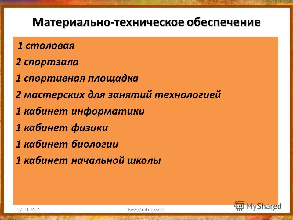 Материально-техническое обеспечение 1 столовая 2 спортзала 1 спортивная площадка 2 мастерских для занятий технологией 1 кабинет информатики 1 кабинет физики 1 кабинет биологии 1 кабинет начальной школы 14.11.2013http://aida.ucoz.ru16