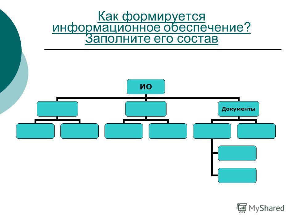 Как формируется информационное обеспечение? Заполните его состав ИО Документы