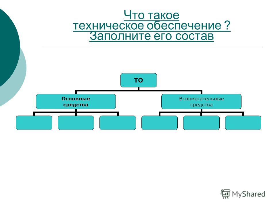 Что такое техническое обеспечение ? Заполните его состав ТО Основные средства Вспомогательные средства