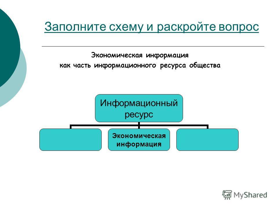 Заполните схему и раскройте вопрос Информационный ресурс Экономическая информация Экономическая информация как часть информационного ресурса общества