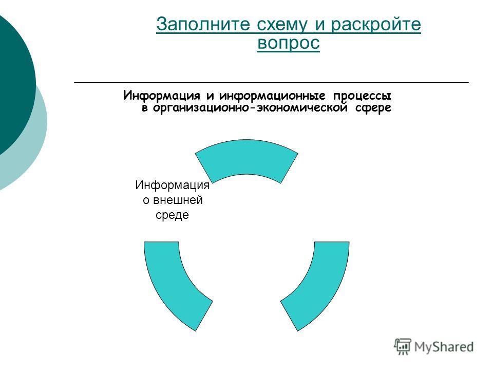 Заполните схему и раскройте вопрос Информация о внешней среде Информация и информационные процессы в организационно-экономической сфере