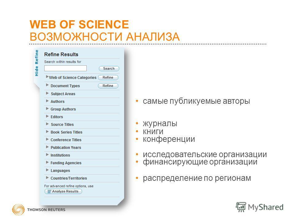 самые публикуемые авторы исследовательские организации распределение по регионам журналы конференции книги финансирующие организации
