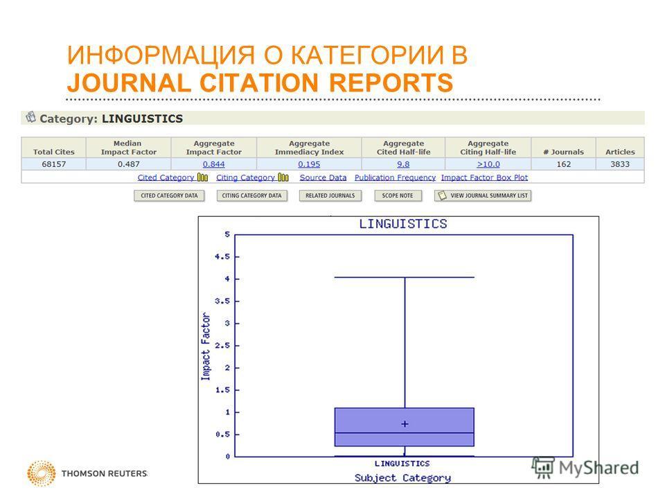 ИНФОРМАЦИЯ О КАТЕГОРИИ В JOURNAL CITATION REPORTS