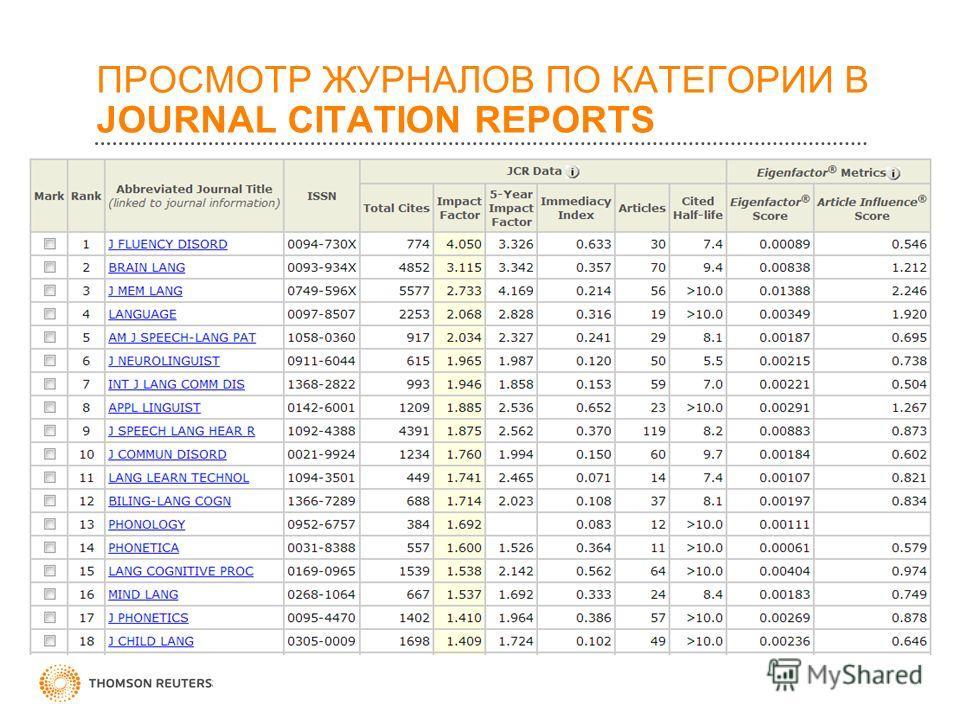 ПРОСМОТР ЖУРНАЛОВ ПО КАТЕГОРИИ В JOURNAL CITATION REPORTS