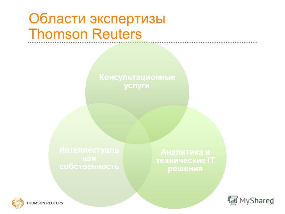 Области экспертизы Thomson Reuters CONFIDENTIAL54 Консультационные услуги Аналитика и технические IT решения Интеллектуаль ная собственность