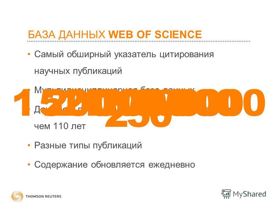 БАЗА ДАННЫХ WEB OF SCIENCE Самый обширный указатель цитирования научных публикаций Мультидисциплинарная база данных Данные о публикациях и цитировании за более чем 110 лет Разные типы публикаций Содержание обновляется ежедневно 12 00052 000 0001 200