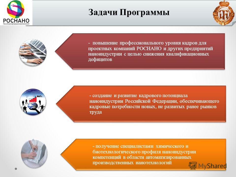 Задачи Программы - повышение профессионального уровня кадров для проектных компаний РОСНАНО и других предприятий наноиндустрии с целью снижения квалификационных дефицитов - создание и развитие кадрового потенциала наноиндустрии Российской Федерации,