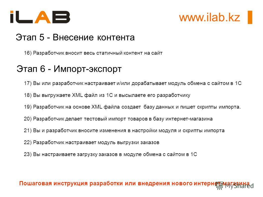 www.ilab.kz Пошаговая инструкция разработки или внедрения нового интернет-магазина Этап 5 - Внесение контента 16) Разработчик вносит весь статичный контент на сайт 17) Вы или разработчик настраивает и/или дорабатывает модуль обмена с сайтом в 1С 18)