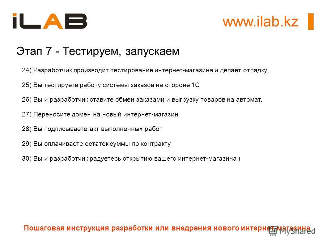 www.ilab.kz Пошаговая инструкция разработки или внедрения нового интернет-магазина Этап 7 - Тестируем, запускаем 24) Разработчик производит тестирование интернет-магазина и делает отладку. 25) Вы тестируете работу системы заказов на стороне 1С 26) Вы