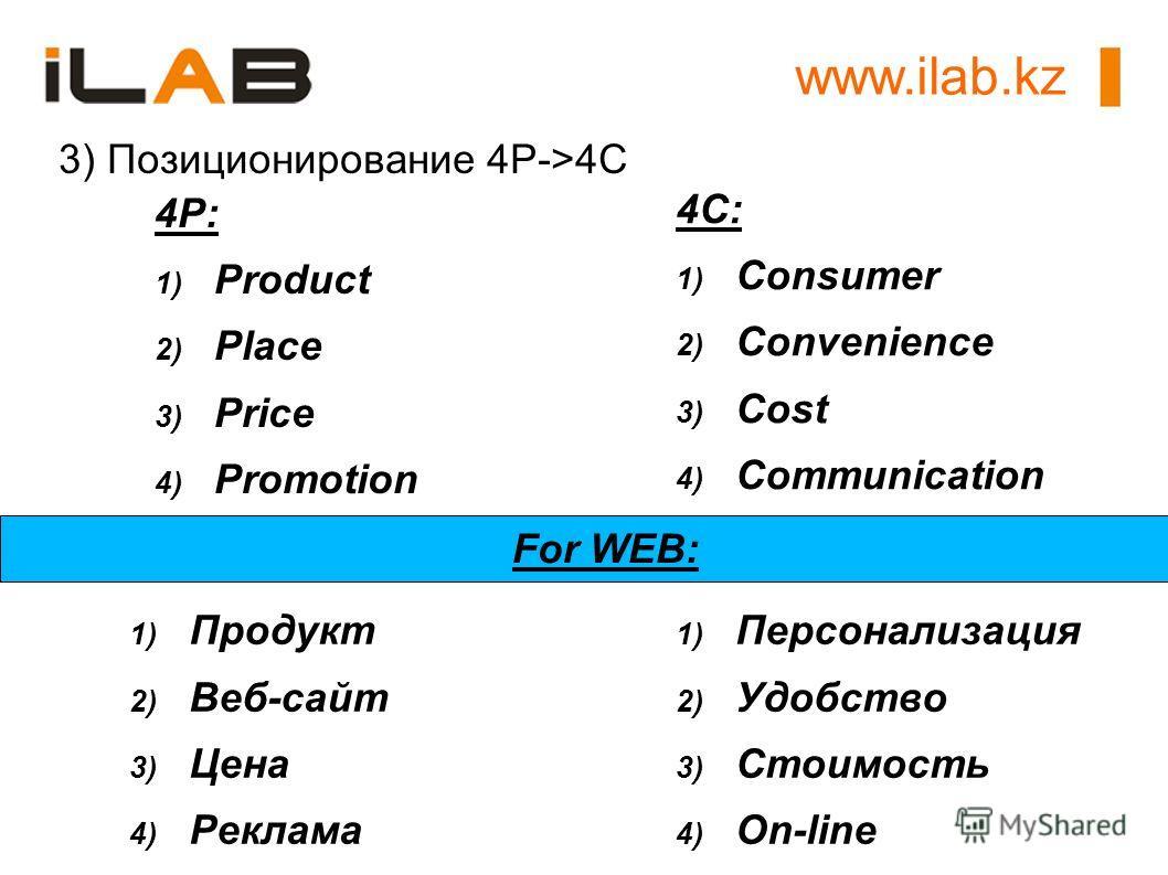 4P: 1) Product 2) Place 3) Price 4) Promotion 4C: 1) Consumer 2) Convenience 3) Cost 4) Communication For WEB: 1) Продукт 2) Веб-сайт 3) Цена 4) Реклама 1) Персонализация 2) Удобство 3) Стоимость 4) On-line www.ilab.kz 3) Позиционирование 4P->4C
