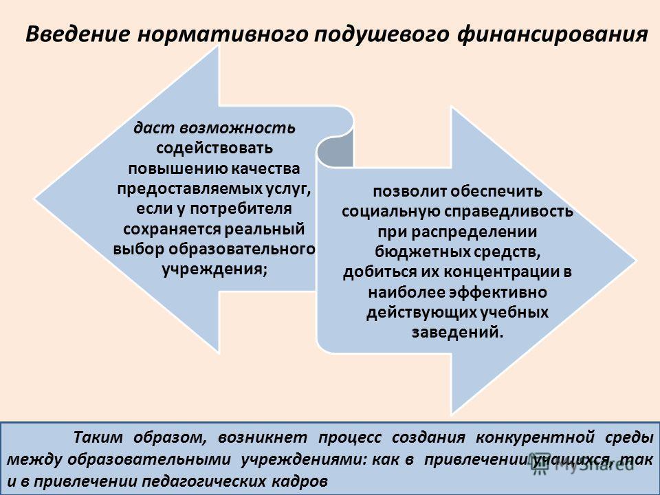 Введение нормативного подушевого финансирования даст возможность содействовать повышению качества предоставляемых услуг, если у потребителя сохраняется реальный выбор образовательного учреждения; позволит обеспечить социальную справедливость при расп