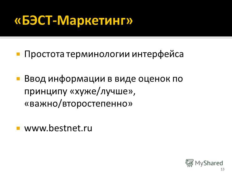 Простота терминологии интерфейса Ввод информации в виде оценок по принципу «хуже/лучше», «важно/второстепенно» www.bestnet.ru 13