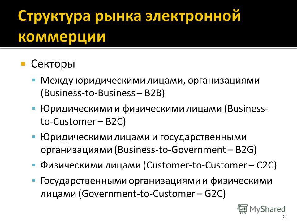 Секторы Между юридическими лицами, организациями (Business-to-Business – B2B) Юридическими и физическими лицами (Business- to-Customer – B2C) Юридическими лицами и государственными организациями (Business-to-Government – B2G) Физическими лицами (Cust