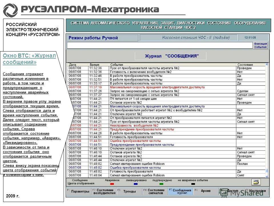 РОССИЙСКИЙ ЭЛЕКТРОТЕХНИЧЕСКИЙ КОНЦЕРН «РУСЭЛПРОМ» 2009 г. СИСТЕМА АВТОМАТИЧЕСКОГО УПРАВЛЕНИЯ, ЗАЩИТ, ДИАГНОСТИКИ СОСТОЯНИЯ ОБОРУДОВАНИЯ НАСОСНОЙ СТАНЦИИ ЧОС-2 Окно ВТС: «Журнал сообщений» Сообщения отражают различные изменения в работе, в том числе и