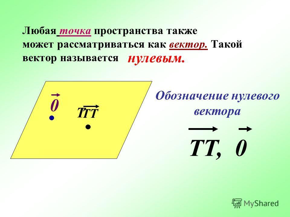 Т ТТ Любая точка пространства также может рассматриваться как вектор. Такой вектор называется Обозначение нулевого вектора ТТ, 0 нулевым. 0