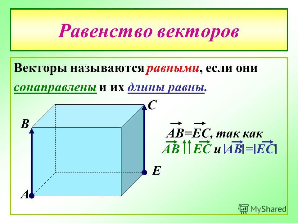 Равенство векторов Векторы называются равными, если они сонаправлены и их длины равны. А В С Е АВ=ЕС, так как АВ ЕС и АВ = ЕС