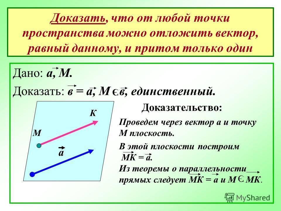 Доказать, что от любой точки пространства можно отложить вектор, равный данному, и притом только один Дано: а, М. Доказать: в = а, М в, единственный. Доказательство: Проведем через вектор а и точку М плоскость. В этой плоскости построим МК = а. Из те