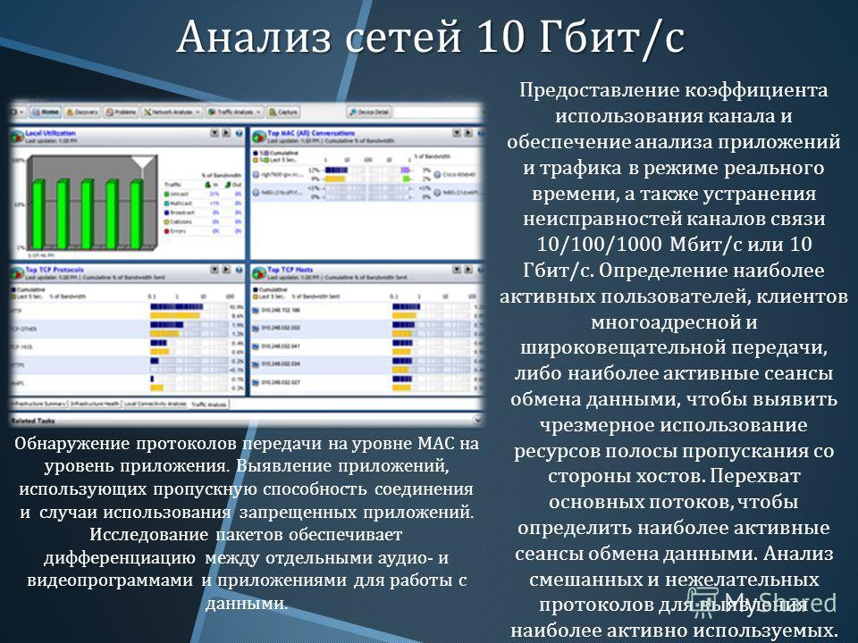 Анализ сетей 10 Гбит / с Предоставление коэффициента использования канала и обеспечение анализа приложений и трафика в режиме реального времени, а также устранения неисправностей каналов связи 10/100/1000 Мбит / с или 10 Гбит / с. Определение наиболе
