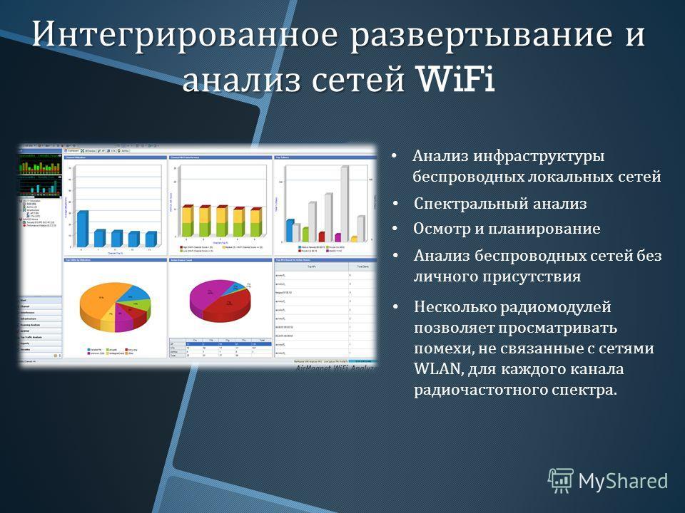 Интегрированное развертывание и анализ сетей Интегрированное развертывание и анализ сетей WiFi Анализ инфраструктуры беспроводных локальных сетей Спектральный анализ Осмотр и планирование Анализ беспроводных сетей без личного присутствия Несколько ра