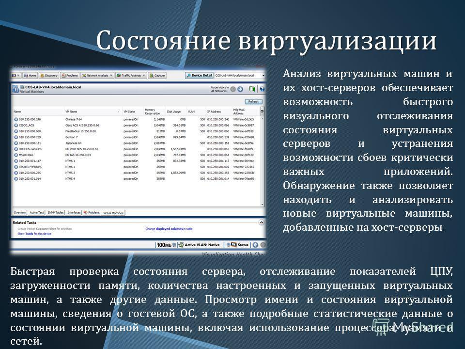 Состояние виртуализации Быстрая проверка состояния сервера, отслеживание показателей ЦПУ, загруженности памяти, количества настроенных и запущенных виртуальных машин, а также другие данные. Просмотр имени и состояния виртуальной машины, сведения о го