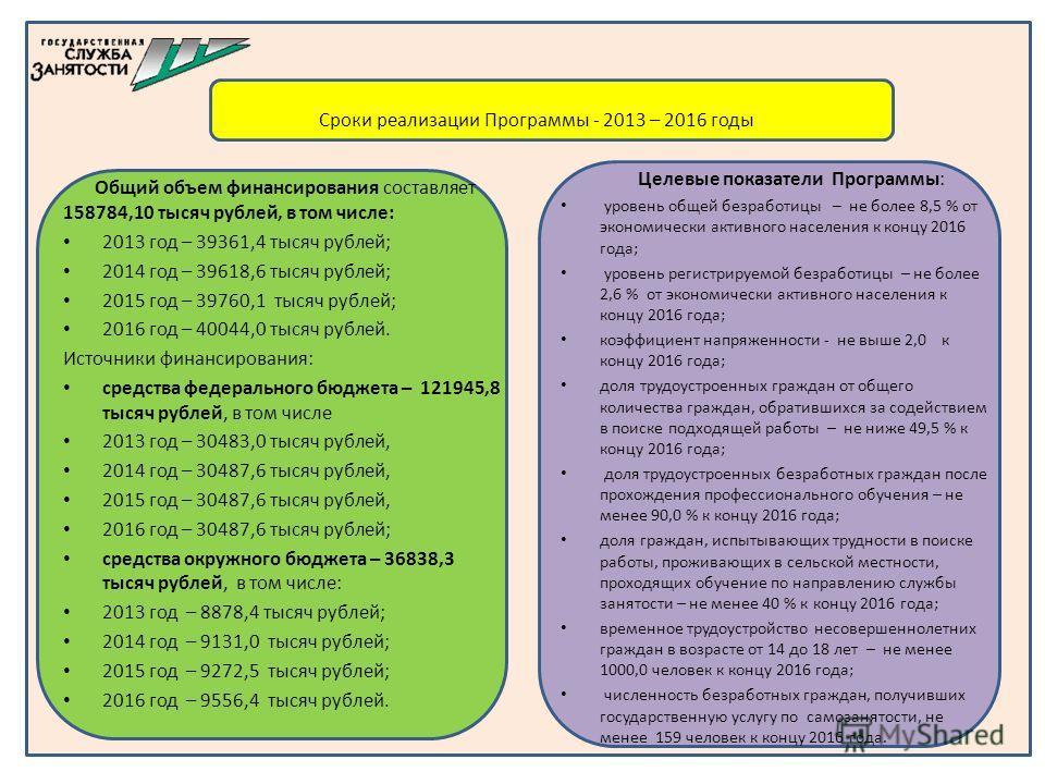 Сроки реализации Программы - 2013 – 2016 годы Общий объем финансирования составляет 158784,10 тысяч рублей, в том числе: 2013 год – 39361,4 тысяч рублей; 2014 год – 39618,6 тысяч рублей; 2015 год – 39760,1 тысяч рублей; 2016 год – 40044,0 тысяч рубле