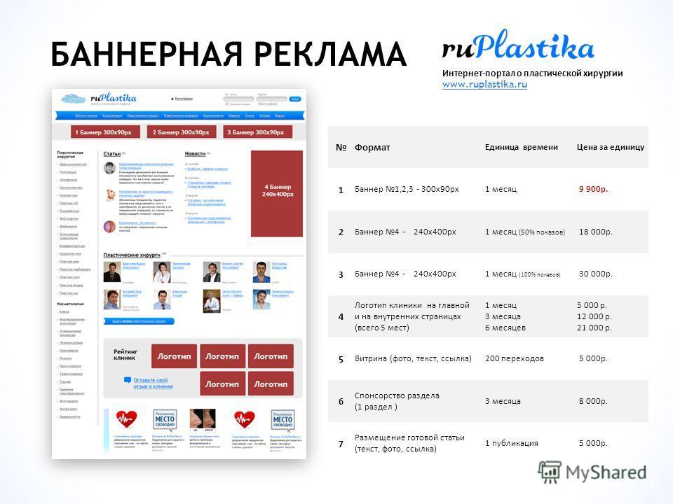БАННЕРНАЯ РЕКЛАМА Интернет-портал о пластической хирургии www.ruplastika.ru Формат Единица времениЦена за единицу 1 Баннер 1,2,3 - 300х90px1 месяц 9 900р. 2 Баннер 4 - 240х400px1 месяц (50% показов) 18 000р. 3 Баннер 4 - 240х400px1 месяц (100% показо