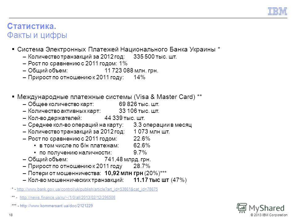 © 2013 IBM Corporation Статистика. Факты и цифры Система Электронных Платежей Национального Банка Украины * –Количество транзакций за 2012 год:335 500 тыс. шт. –Рост по сравнению с 2011 годом:1% –Общий объем:11 723 088 млн. грн. –Прирост по отношению