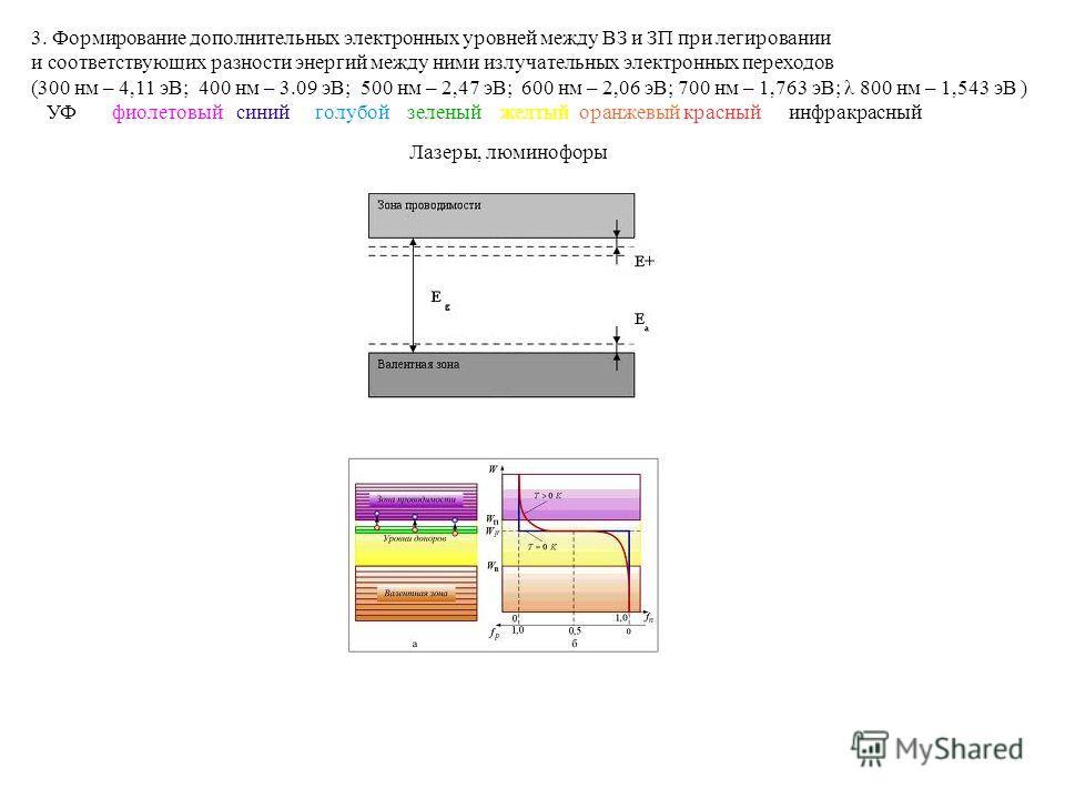 3. Формирование дополнительных электронных уровней между ВЗ и ЗП при легировании и соответствующих разности энергий между ними излучательных электронных переходов (300 нм – 4,11 эВ; 400 нм – 3.09 эВ; 500 нм – 2,47 эВ; 600 нм – 2,06 эВ; 700 нм – 1,763