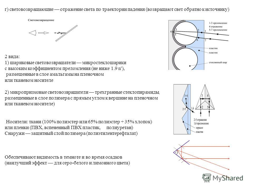 г) световозвращающие отражение света по траектории падения (возвращают свет обратно к источнику) 2 вида: 1) шариковые световозвращатели микростеклошарики с высоким коэффициентом преломления (не ниже 1.9 n'), размещенные в слое амальгамы на пленочном