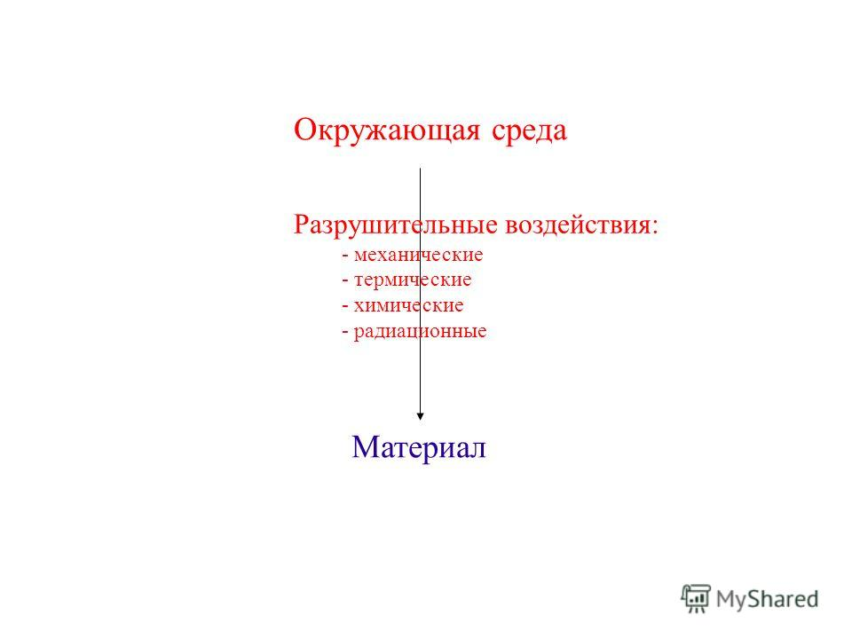 Окружающая среда Материал Разрушительные воздействия: - механические - термические - химические - радиационные