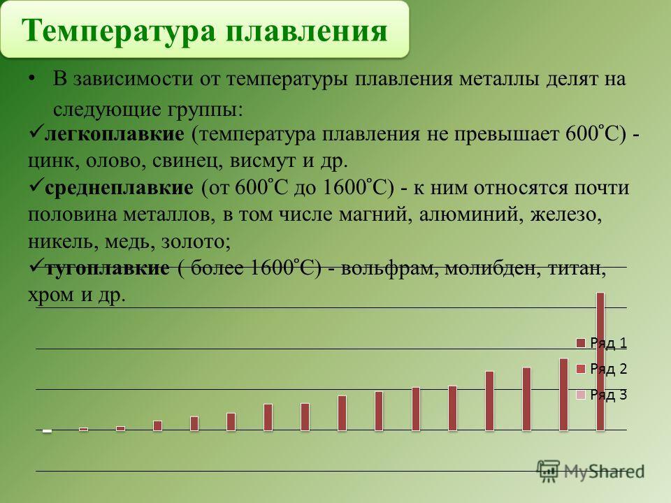 В зависимости от температуры плавления металлы делят на следующие группы: легкоплавкие (температура плавления не превышает 600 ̊ С) - цинк, олово, свинец, висмут и др. среднеплавкие (от 600 ̊ С до 1600 ̊ С) - к ним относятся почти половина металлов,