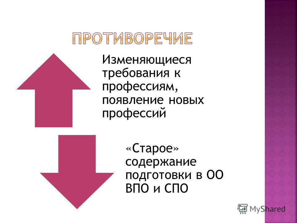 Изменяющиеся требования к профессиям, появление новых профессий «Старое» содержание подготовки в ОО ВПО и СПО