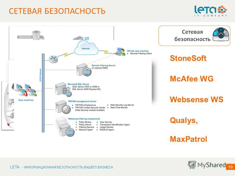 LETA - ИНФОРМАЦИОННАЯ БЕЗОПАСНОСТЬ ВАШЕГО БИЗНЕСА 19 СЕТЕВАЯ БЕЗОПАСНОСТЬ StoneSoft McAfee WG Websense WS Qualys, MaxPatrol