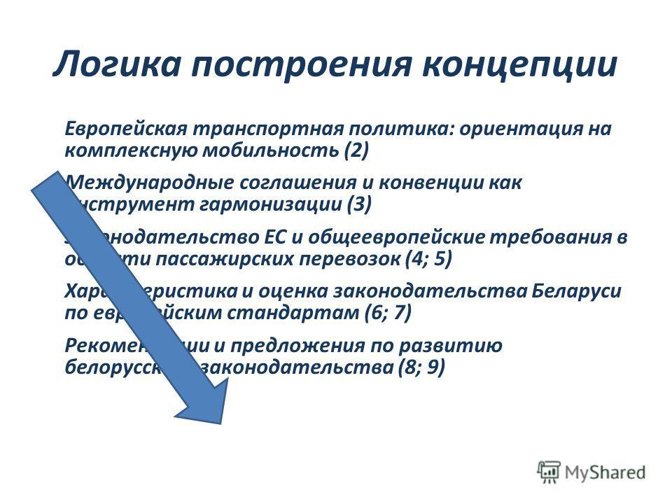 Логика построения концепции Европейская транспортная политика: ориентация на комплексную мобильность (2) Международные соглашения и конвенции как инструмент гармонизации (3) Законодательство ЕС и общеевропейские требования в области пассажирских пере