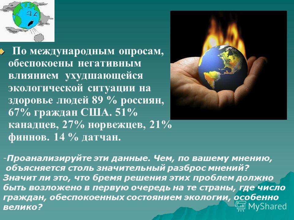 По международным опросам, обеспокоены негативным влиянием ухудшающейся экологической ситуации на здоровье людей 89 % россиян, 67% граждан США. 51% канадцев, 27% норвежцев, 21% финнов. 14 % датчан. -Проанализируйте эти данные. Чем, по вашему мнению, о