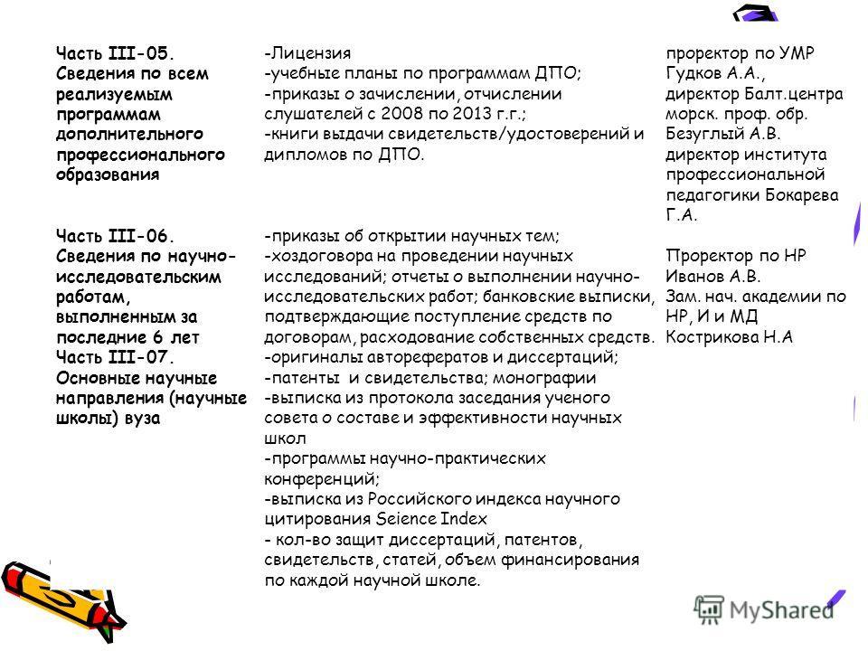 Часть III-05. Сведения по всем реализуемым программам дополнительного профессионального образования -Лицензия -учебные планы по программам ДПО; -приказы о зачислении, отчислении слушателей с 2008 по 2013 г.г.; -книги выдачи свидетельств/удостоверений