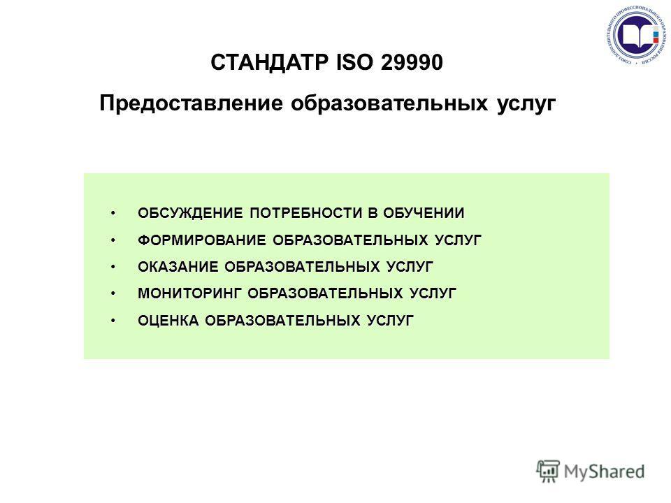 СТАНДАТР ISO 29990 Предоставление образовательных услуг ОБСУЖДЕНИЕ ПОТРЕБНОСТИ В ОБУЧЕНИИОБСУЖДЕНИЕ ПОТРЕБНОСТИ В ОБУЧЕНИИ ФОРМИРОВАНИЕ ОБРАЗОВАТЕЛЬНЫХ УСЛУГФОРМИРОВАНИЕ ОБРАЗОВАТЕЛЬНЫХ УСЛУГ ОКАЗАНИЕ ОБРАЗОВАТЕЛЬНЫХ УСЛУГОКАЗАНИЕ ОБРАЗОВАТЕЛЬНЫХ УСЛ