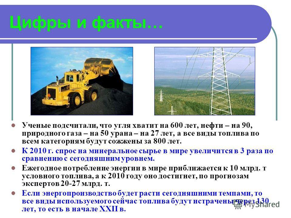 Цифры и факты… Ученые подсчитали, что угля хватит на 600 лет, нефти – на 90, природного газа – на 50 урана – на 27 лет, а все виды топлива по всем категориям будут сожжены за 800 лет. К 2010 г. спрос на минеральное сырье в мире увеличится в 3 раза по