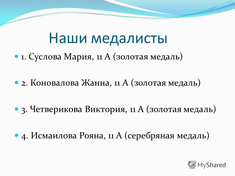 Наши медалисты 1. Суслова Мария, 11 А (золотая медаль) 2. Коновалова Жанна, 11 А (золотая медаль) 3. Четверикова Виктория, 11 А (золотая медаль) 4. Исмаилова Рояна, 11 А (серебряная медаль)
