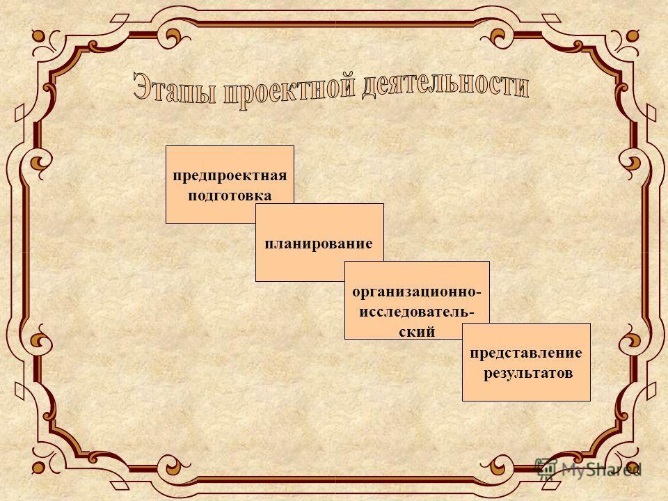 предпроектная подготовка планирование организационно- исследователь- ский представление результатов