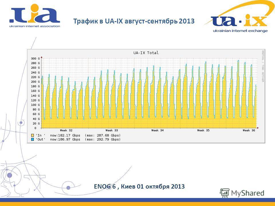 Трафик в UA-IX август-сентябрь 2013 ENOG 6, Киев 01 октября 2013