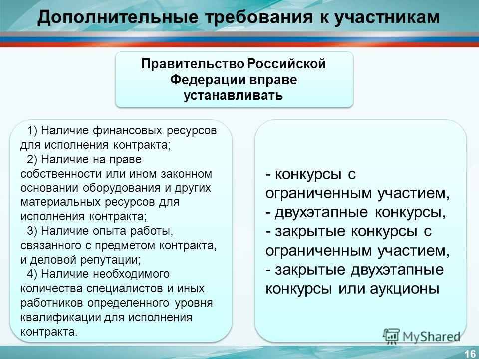 Дополнительные требования к участникам 16 Правительство Российской Федерации вправе устанавливать - конкурсы с ограниченным участием, - двухэтапные конкурсы, - закрытые конкурсы с ограниченным участием, - закрытые двухэтапные конкурсы или аукционы -