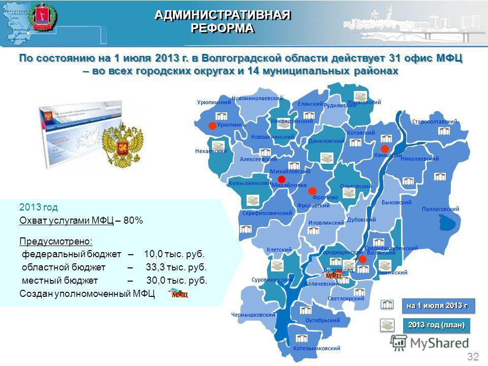 По состоянию на 1 июля 2013 г. в Волгоградской области действует 31 офис МФЦ – во всех городских округах и 14 муниципальных районах По состоянию на 1 июля 2013 г. в Волгоградской области действует 31 офис МФЦ – во всех городских округах и 14 муниципа