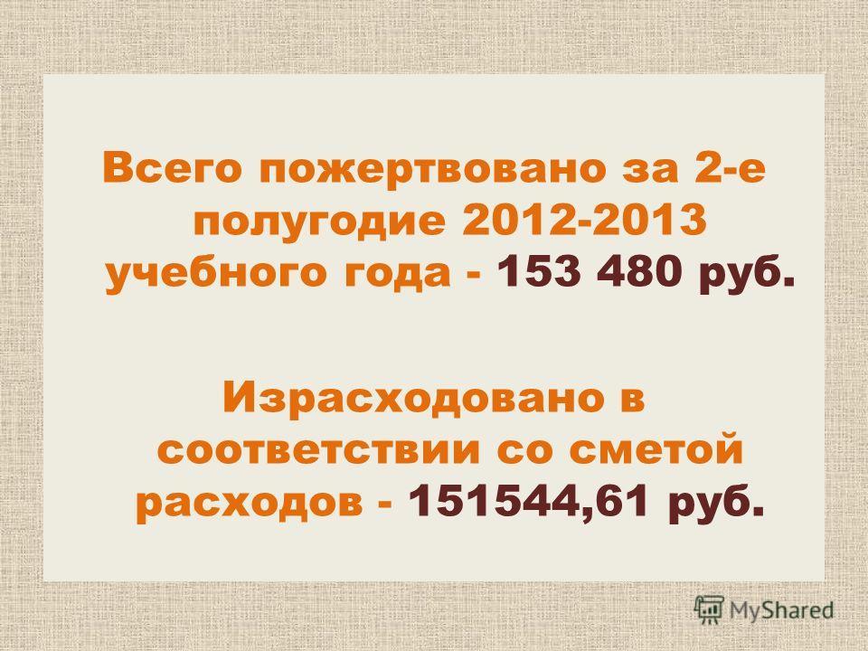 Всего пожертвовано за 2-е полугодие 2012-2013 учебного года - 153 480 руб. Израсходовано в соответствии со сметой расходов - 151544,61 руб.