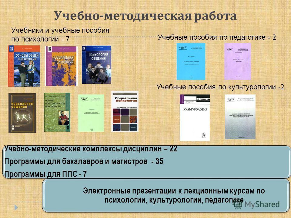 Презентация на тему ОТЧЕТ о работе кафедры психологии за годы  6 Учебно методическая